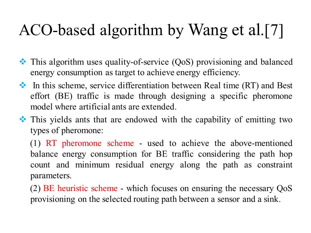 ACO-based algorithm by Wang et al.[7]